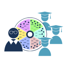 Fokusna spletna delavnica: Uporaba pedagoškega kolesa pri načrtovanju učnih aktivnosti za študente
