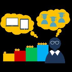 Fokusna spletna delavnica: Oblikovanje redefiniranih učnih aktivnosti – SAMR-model