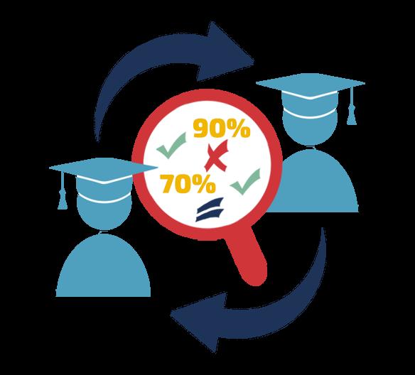 Fokusna spletna delavnica: Samovrednotenje in medvrstniško vrednotenje z uporabo IKT