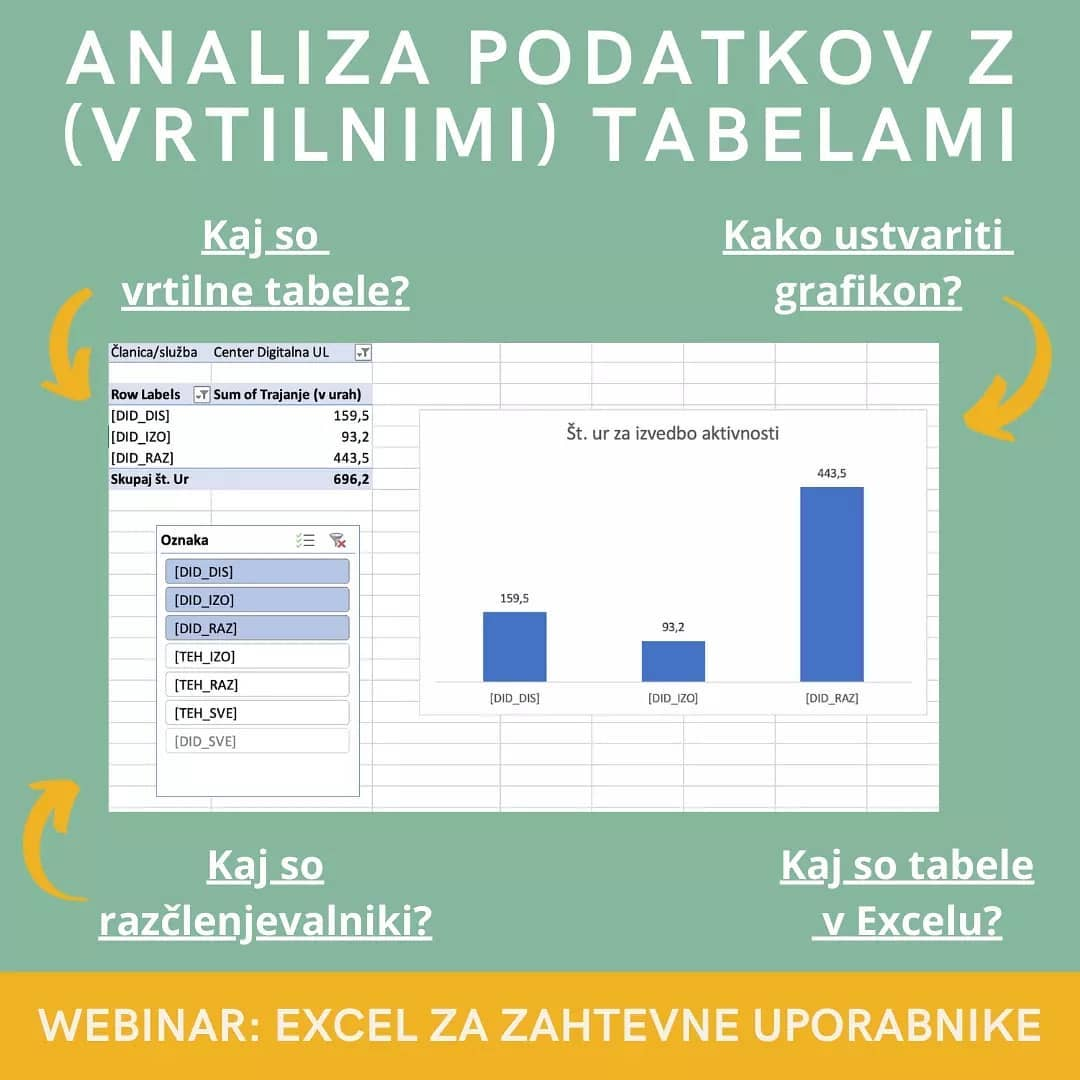 Analiza podatkov z (vrtilnimi) tabelami v Excelu